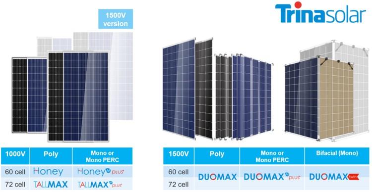 Trina Solar, modulos residenciales